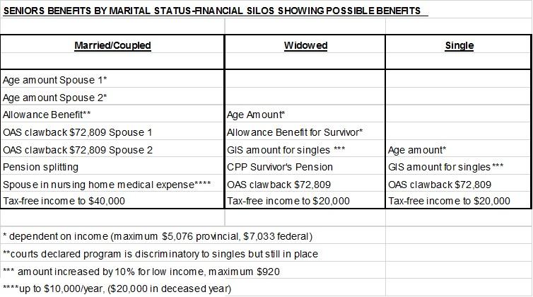 financial silos6