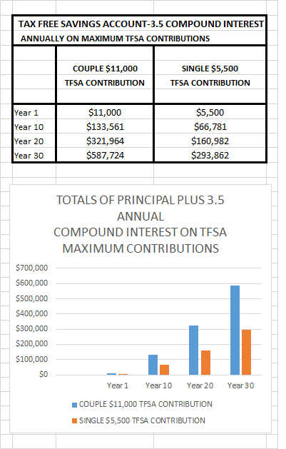TFSA revised 2019 copy 1